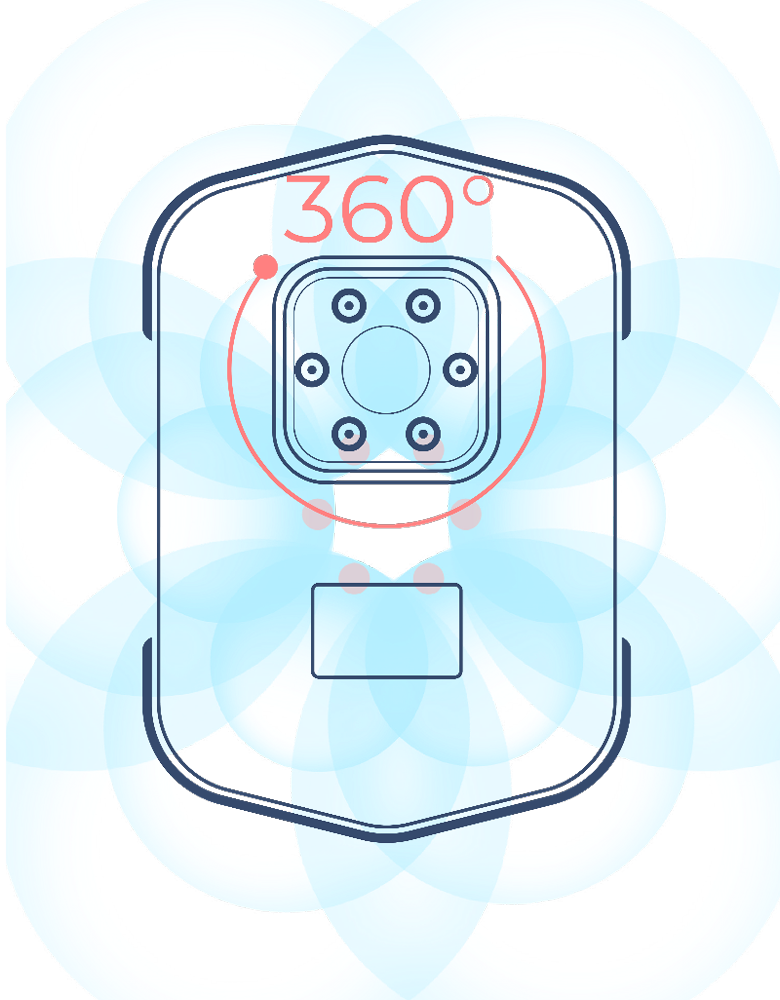 360-1-1