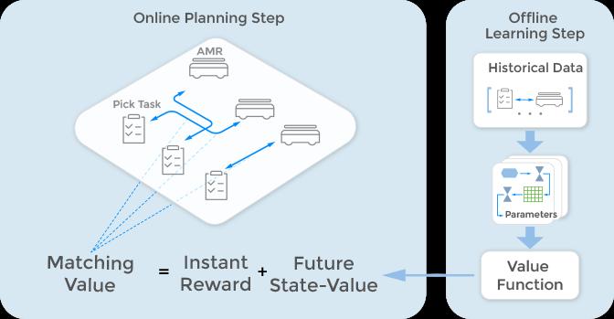 online-planning-step